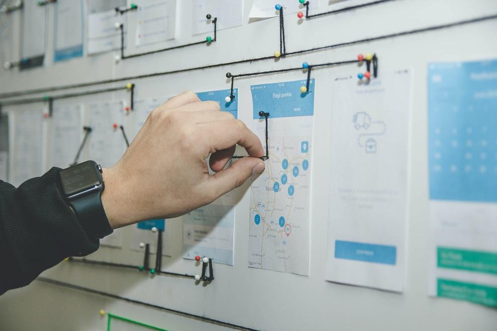 Das Projektmanagement